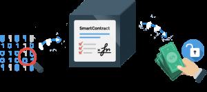 Smart contract logo